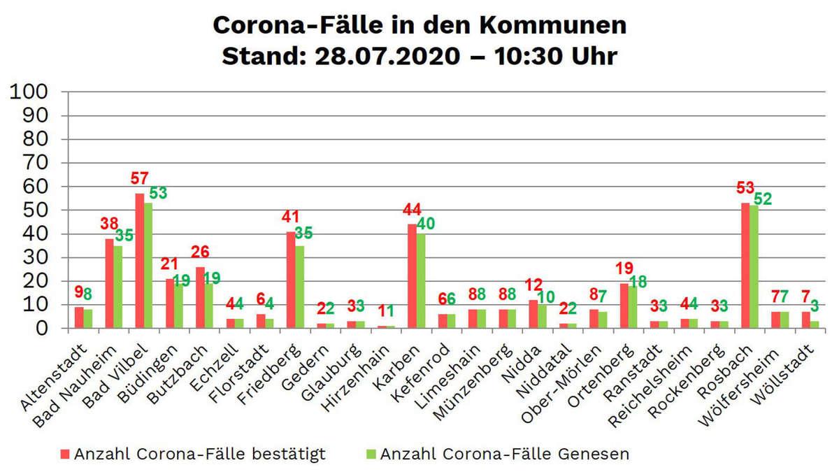 Hessen Corona Fälle